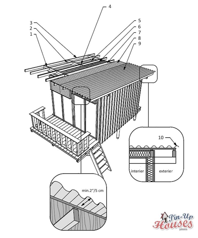 Popis pultové střechy.