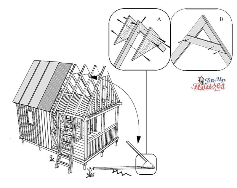 Jak postavit sedlovou střechu